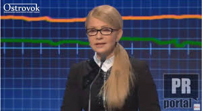 """Юлія Тимошенко: """"Допустити дефолта не можна"""""""